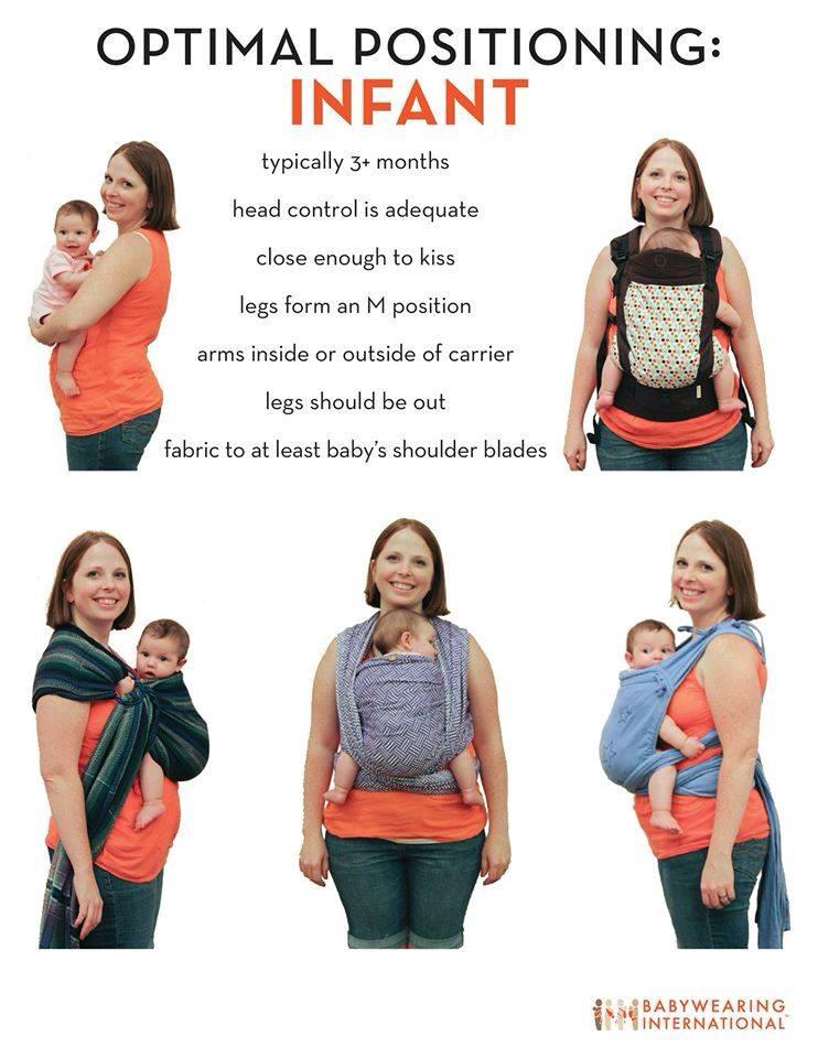Credit to : babywearing International