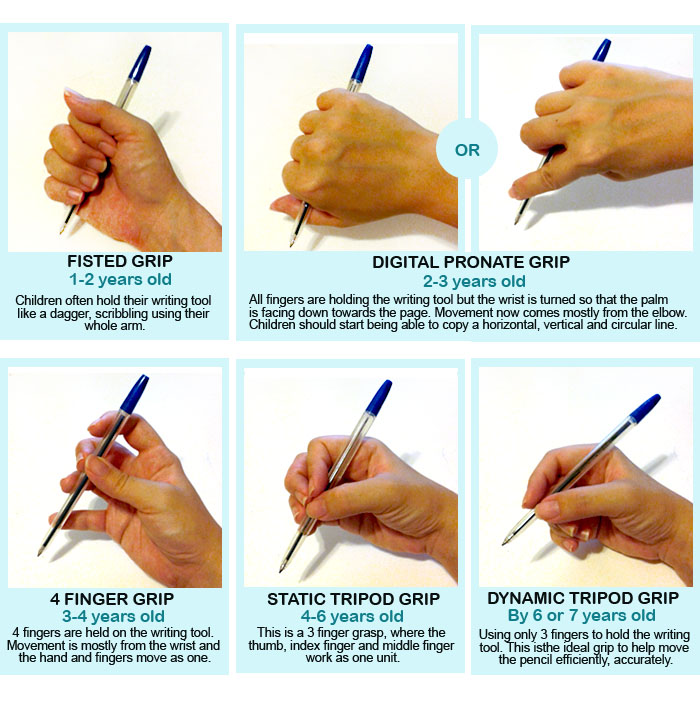 cara betul pegang pensil