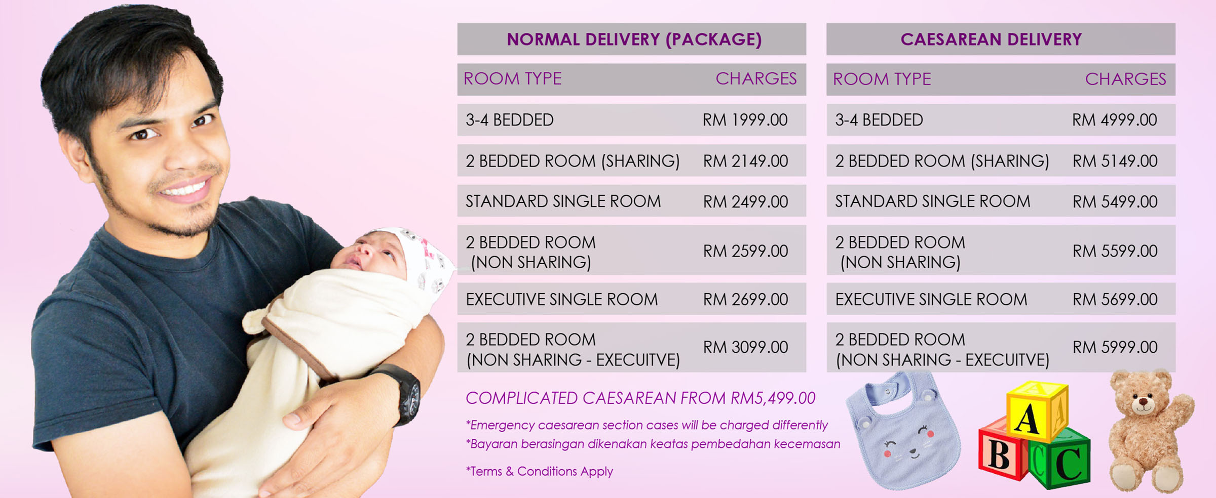 Anggaran Kos Bersalin Normal Dan Caesarean Di Hospital Kerajaan Swasta Lembah Klang Pamapedia